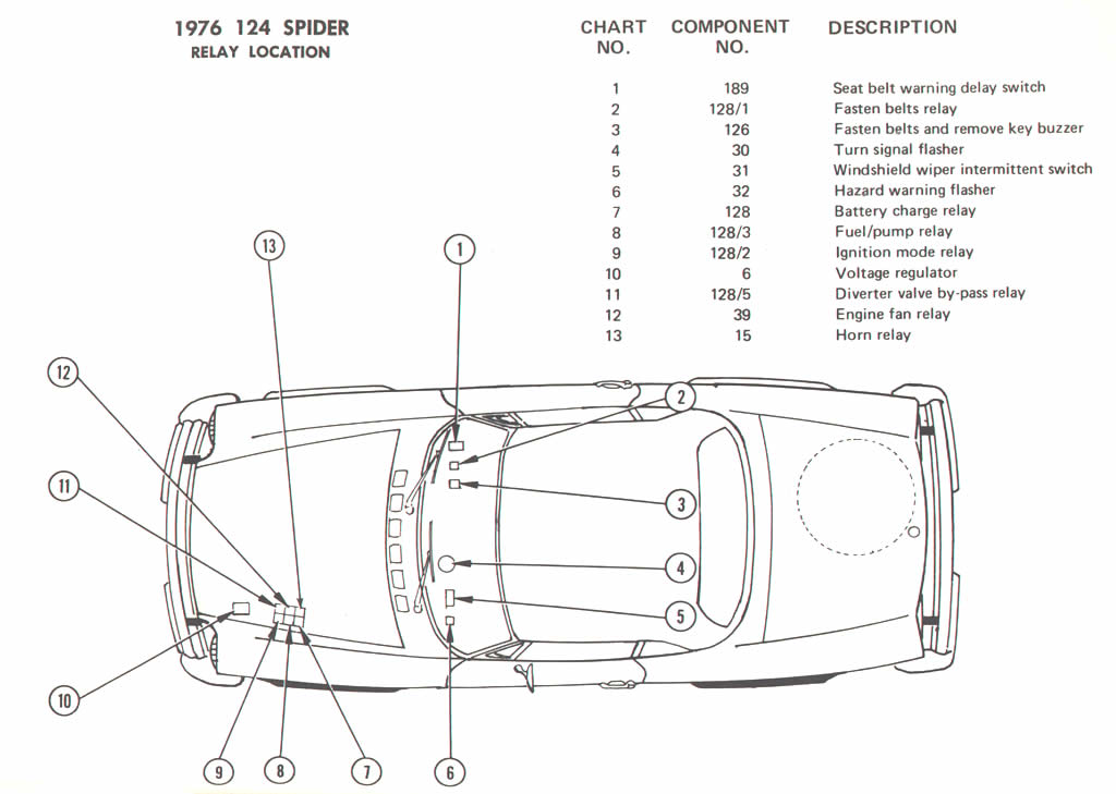 1976_1 1976 fiat spider wiring diagrams fiat spider wiring diagram at readyjetset.co
